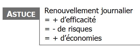Renouvellement FR
