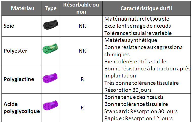 suturesFR3